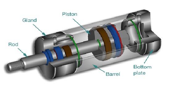 سیستم جک هیدرولیکی فیلترپرس